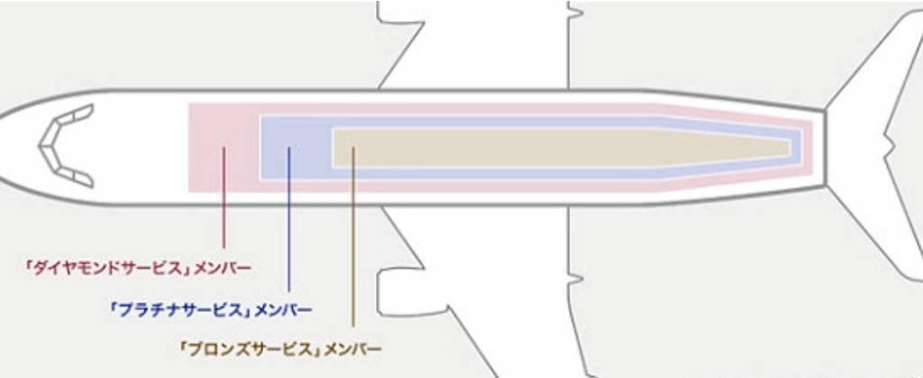 f:id:shingo-sakuragi:20200206124130j:image