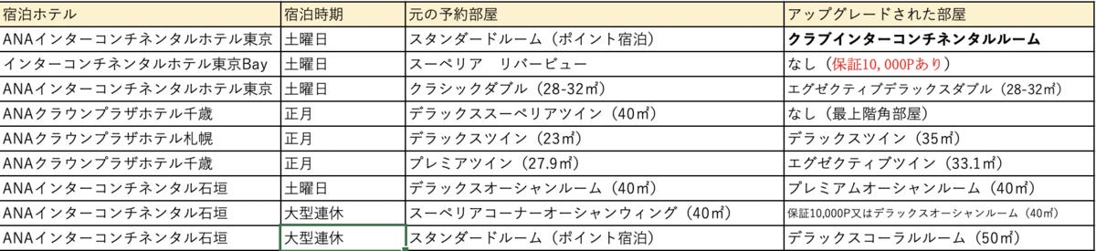 f:id:shingo-sakuragi:20200904111920p:plain