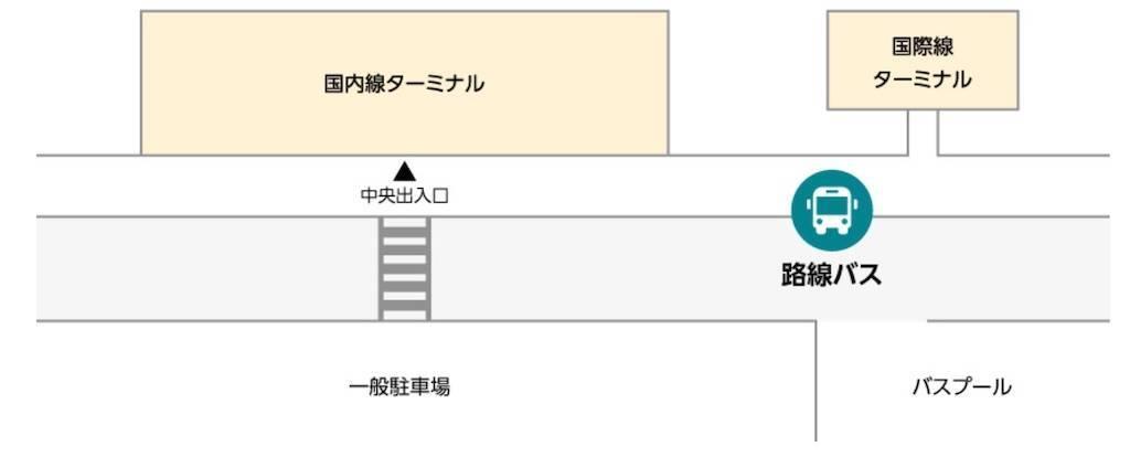 f:id:shingo-sakuragi:20201001005819j:image
