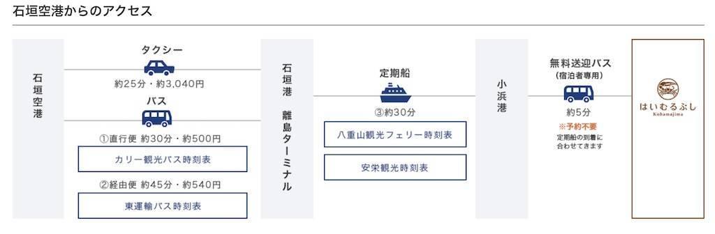 f:id:shingo-sakuragi:20201108205854j:image