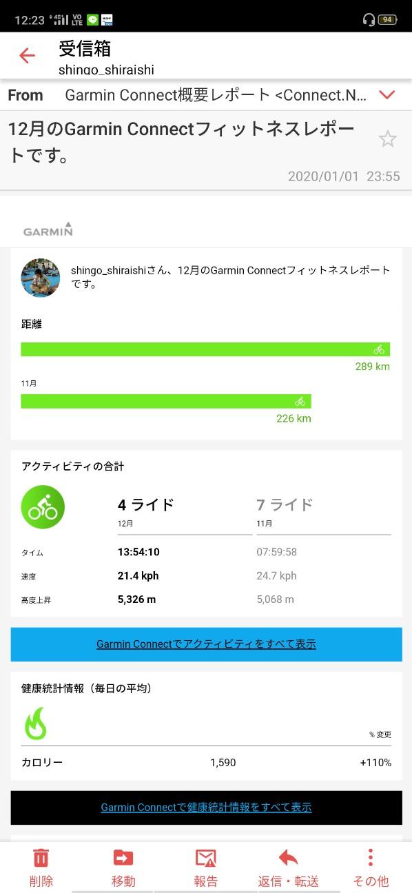 f:id:shingo_shiraishi:20200103190919j:image
