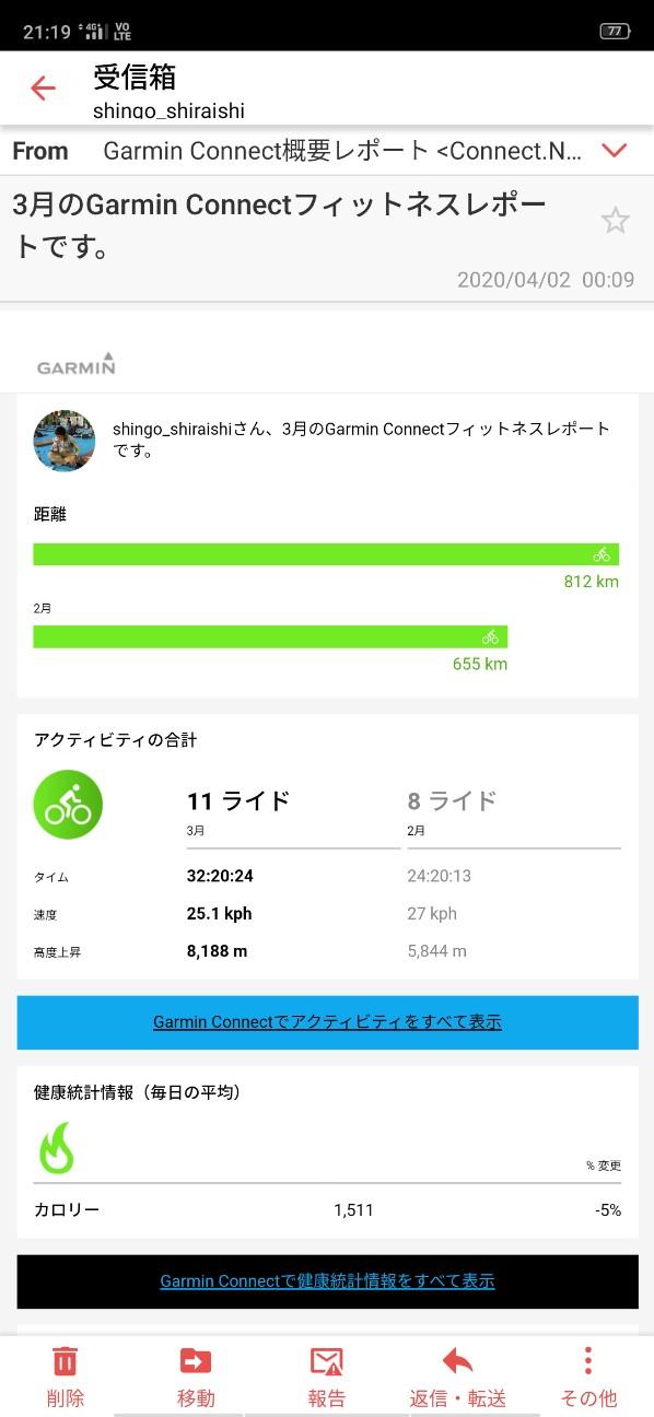 f:id:shingo_shiraishi:20200402212306j:image