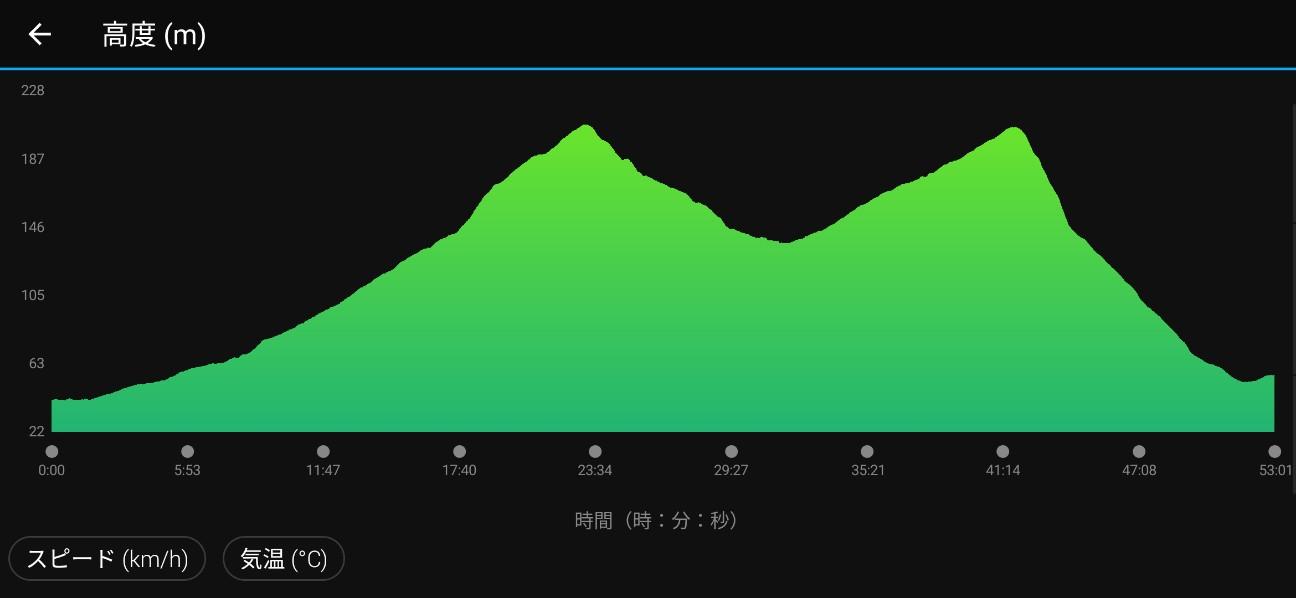 f:id:shingo_shiraishi:20210718204243j:image
