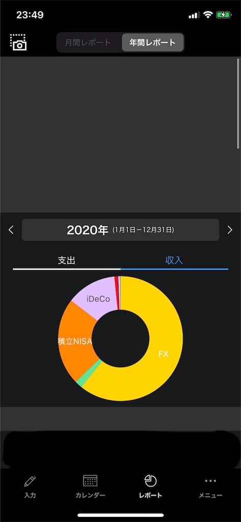 f:id:shingonoblog:20200826000045j:image