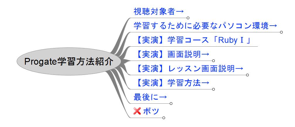 f:id:shinichi-ohshiro:20181104233655p:plain