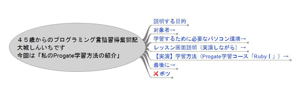 f:id:shinichi-ohshiro:20181105233615p:plain