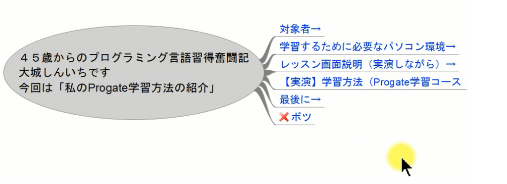f:id:shinichi-ohshiro:20181106225454p:plain