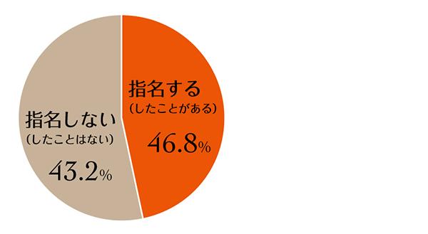 f:id:shinichi5:20150311110539j:plain