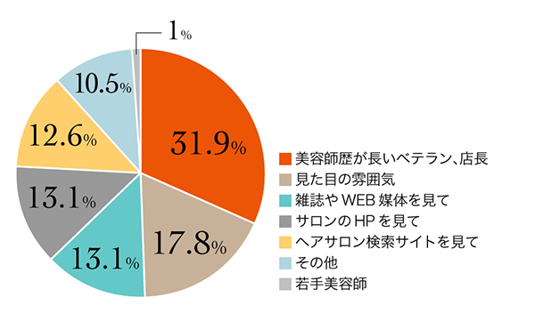 f:id:shinichi5:20150311110558j:plain