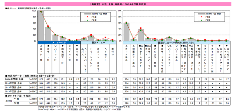 f:id:shinichi5:20150514132303p:plain