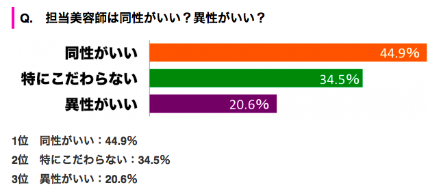 f:id:shinichi5:20150530094713p:plain