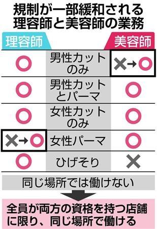 f:id:shinichi5:20150709085126j:plain