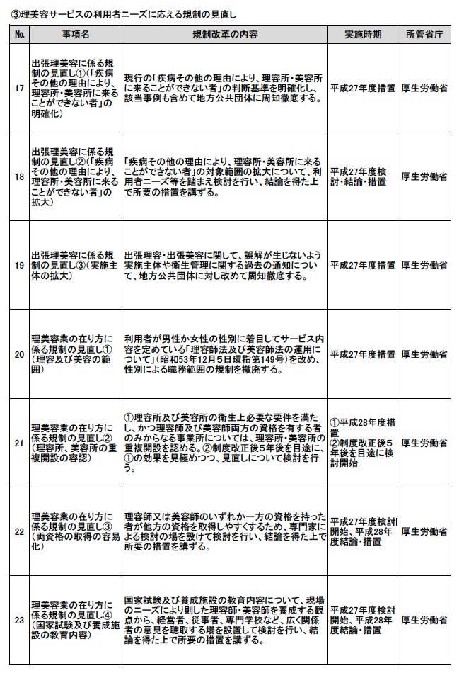 f:id:shinichi5:20150709092026j:plain