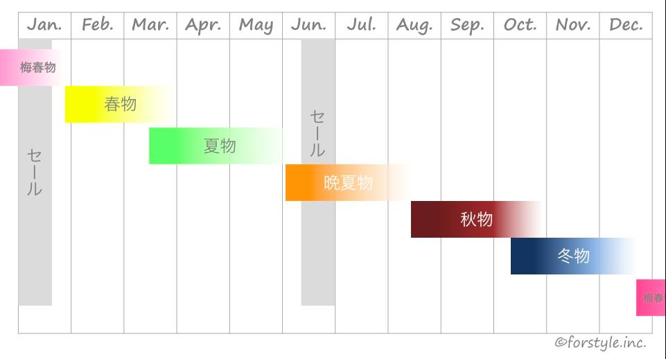 f:id:shinichi5:20150803105756p:plain