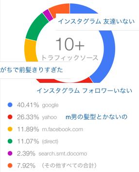f:id:shinichi5:20150804091725j:plain