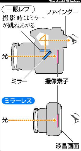 f:id:shinichi5:20150825092004j:plain
