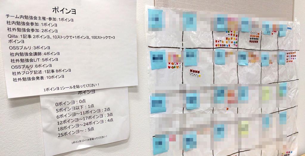 f:id:shinichi_nomura:20160303105357j:plain