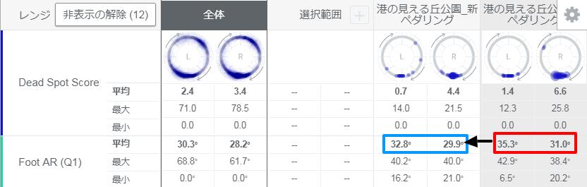 f:id:shinichiarimasu:20171211184320p:plain