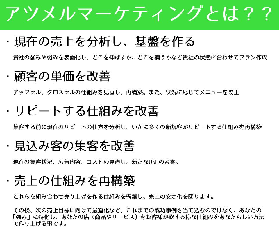 f:id:shinichikanzaki:20160607143642p:plain