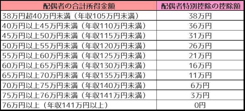 f:id:shinichikanzaki:20180203031346p:plain