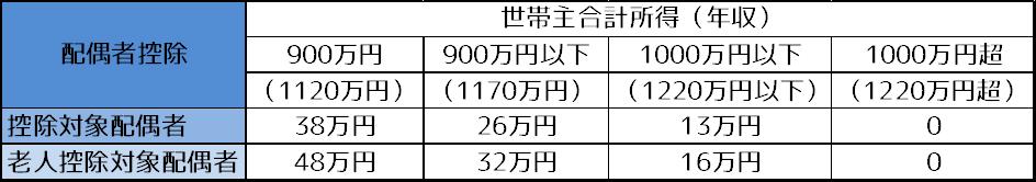 f:id:shinichikanzaki:20180203034023p:plain