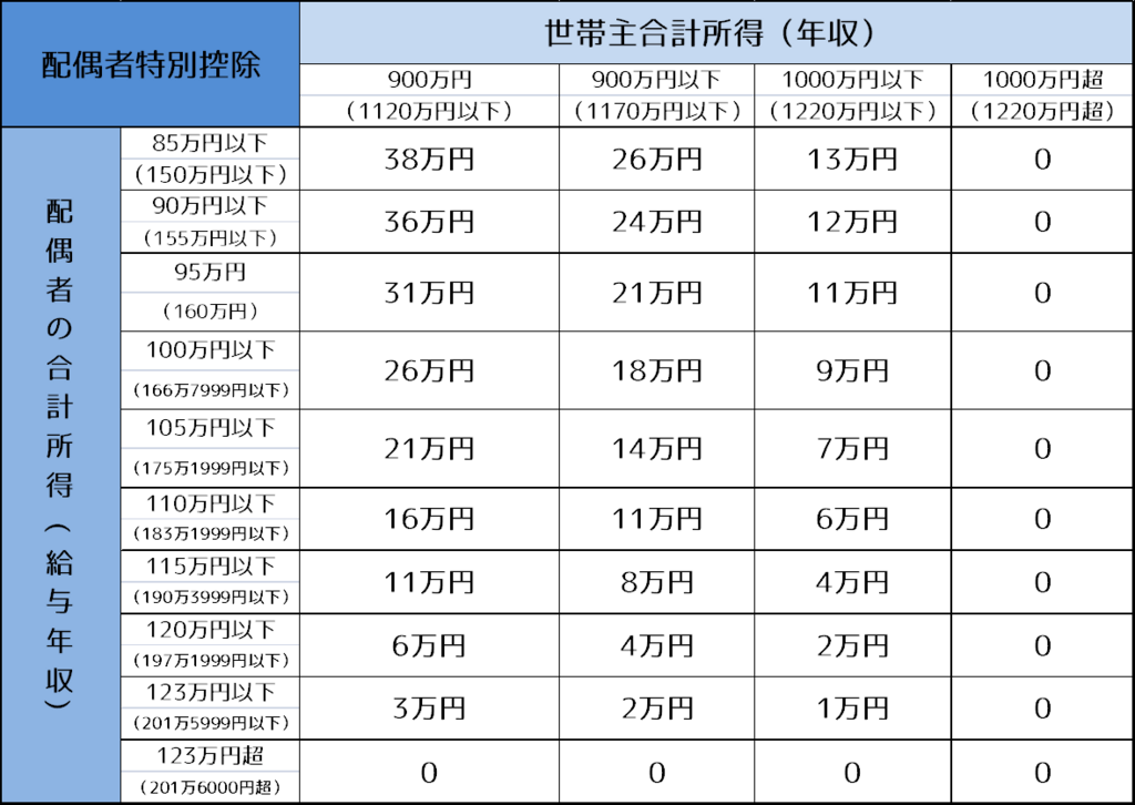 f:id:shinichikanzaki:20180203041602p:plain