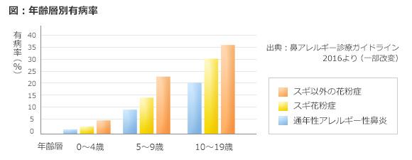 f:id:shinichikanzaki:20180215164636j:plain