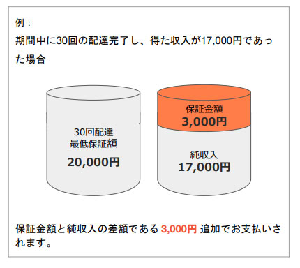 f:id:shinichikanzaki:20190207185457j:plain