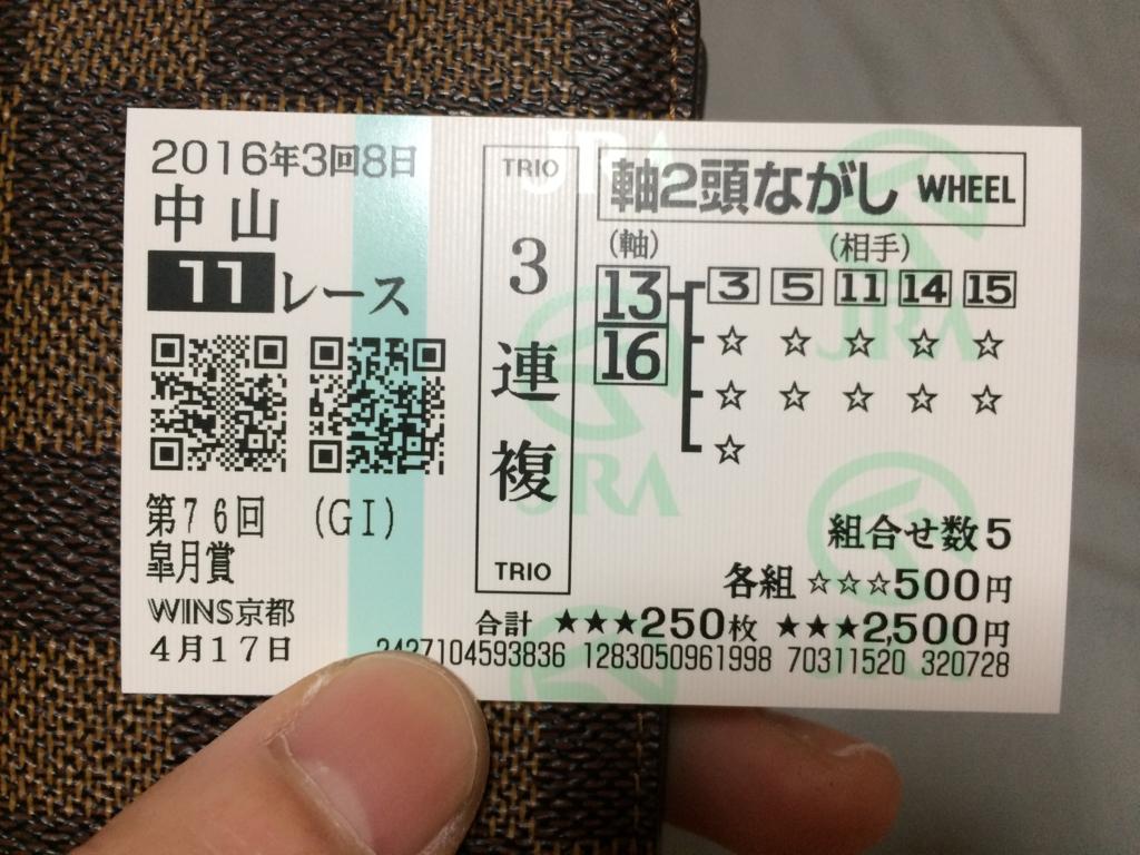 f:id:shinichistyle:20160418004325j:plain