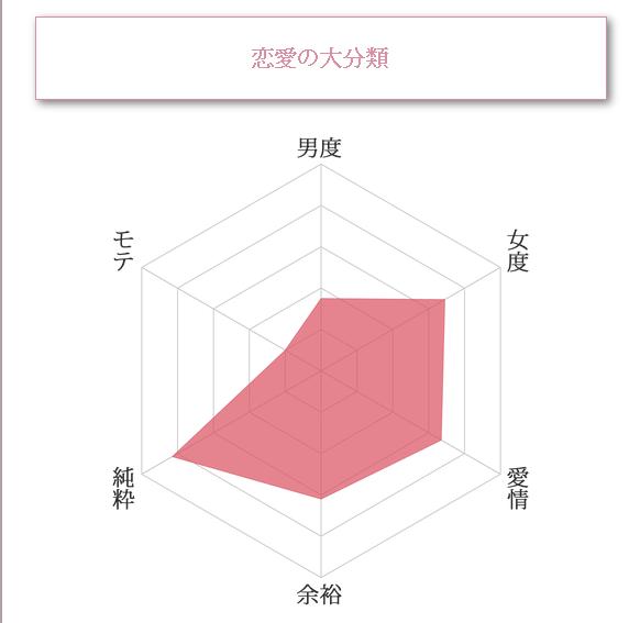 f:id:shinigami5sei:20190324080332p:plain
