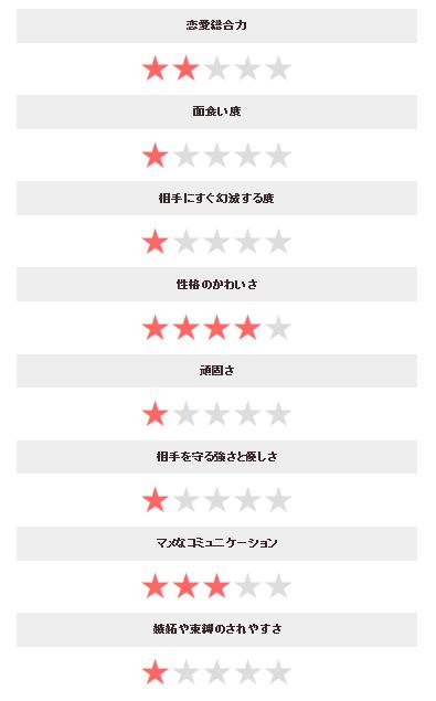f:id:shinigami5sei:20190324080439p:plain