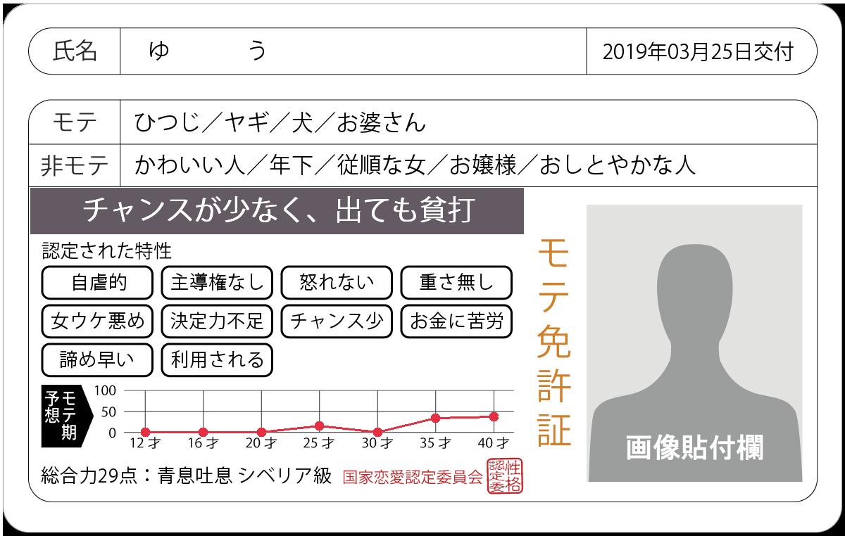 f:id:shinigami5sei:20190326094520p:plain