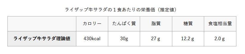 f:id:shinigami5sei:20190510152314j:plain