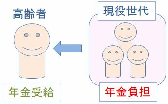 f:id:shinigami5sei:20190729162438p:plain