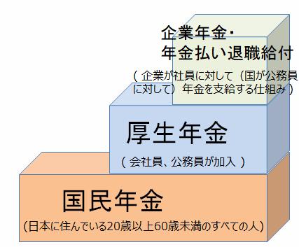 f:id:shinigami5sei:20190729163451p:plain