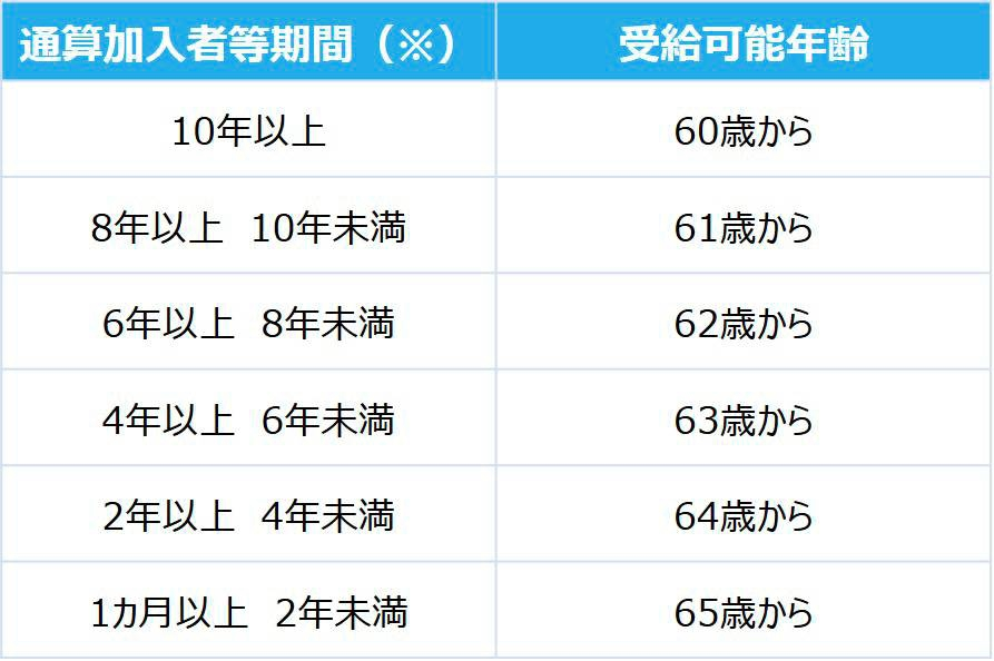 f:id:shinigami5sei:20190730120245j:plain