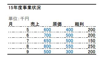f:id:shiningmaru:20160505183404p:plain