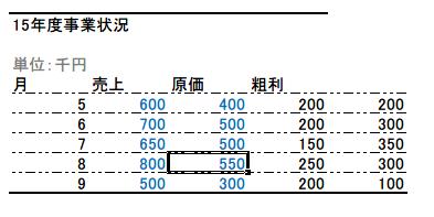 f:id:shiningmaru:20160505191220p:plain