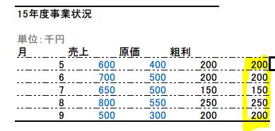 f:id:shiningmaru:20160505191523p:plain