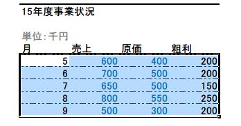 f:id:shiningmaru:20160505214523p:plain