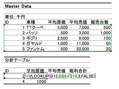 f:id:shiningmaru:20160517212728p:plain
