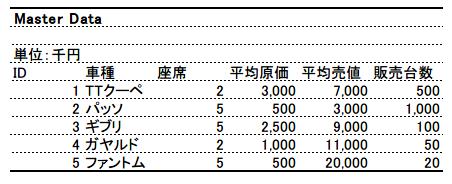 f:id:shiningmaru:20160517214036p:plain