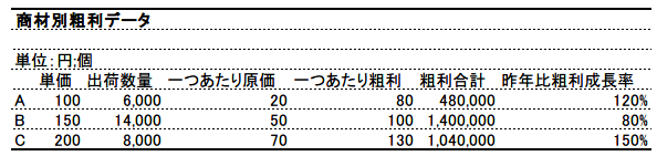 f:id:shiningmaru:20160520133542p:plain
