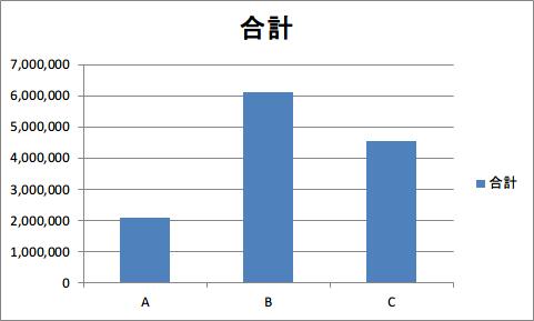 f:id:shiningmaru:20160520135816p:plain