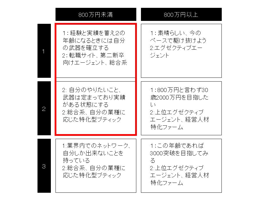 f:id:shiningmaru:20170218221605p:plain