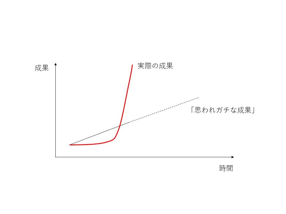 f:id:shiningmaru:20171028184120j:plain