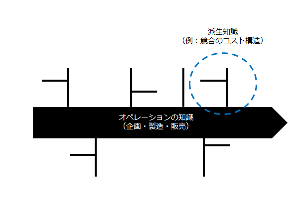 f:id:shiningmaru:20180508112332p:plain