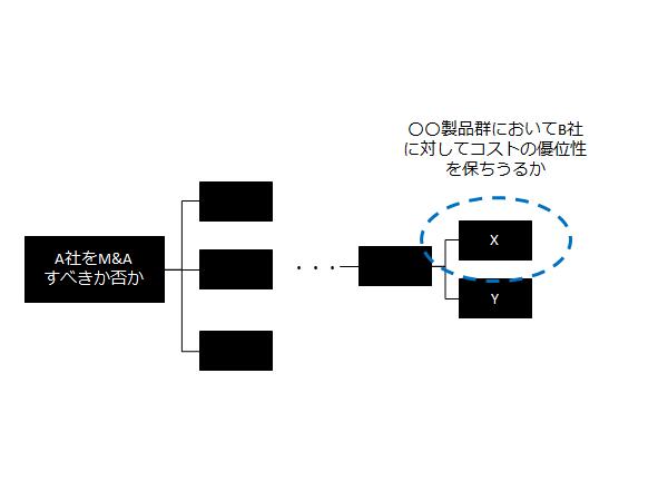 f:id:shiningmaru:20180508133858p:plain