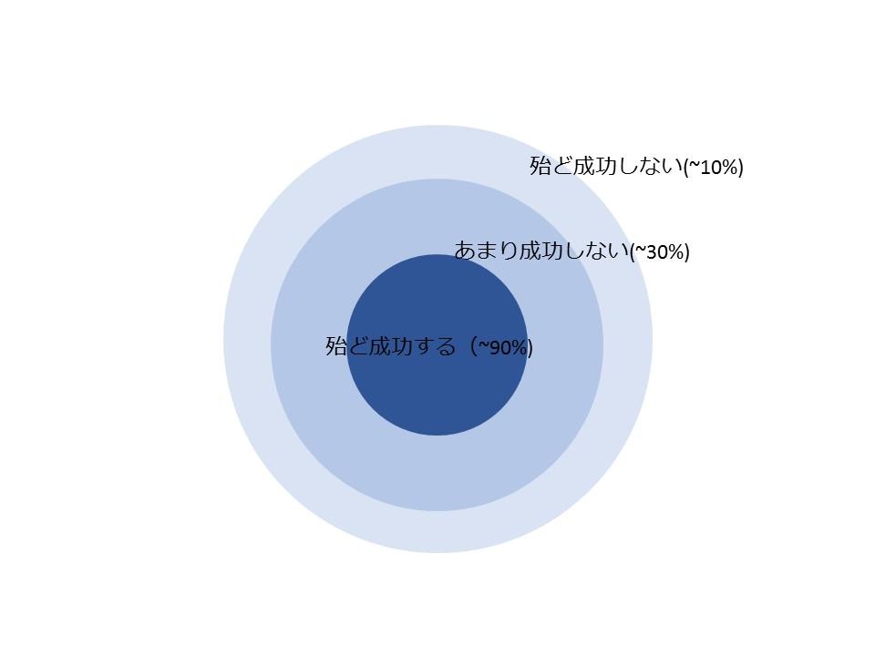 f:id:shiningmaru:20180519110935j:plain
