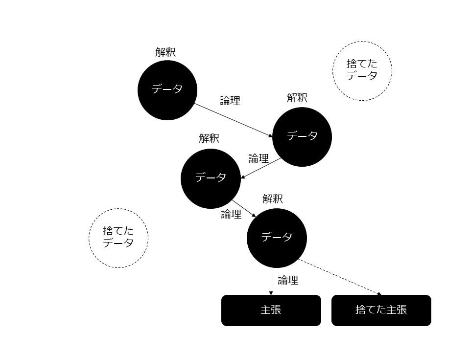 f:id:shiningmaru:20181206052618j:plain